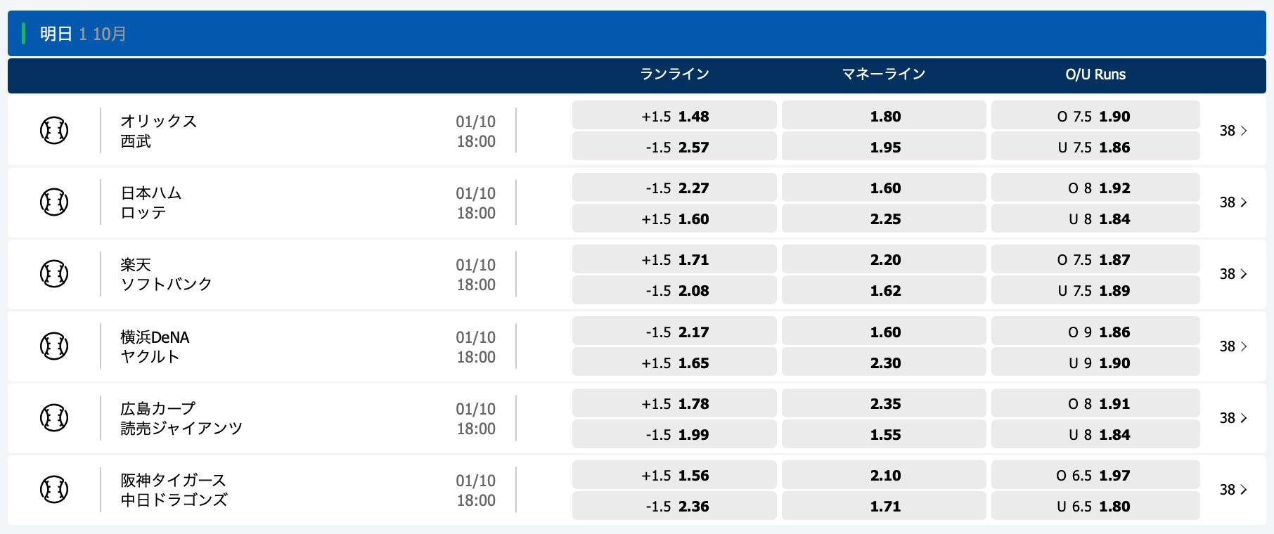 2020.10.1 プロ野球オッズ・10bet Japan