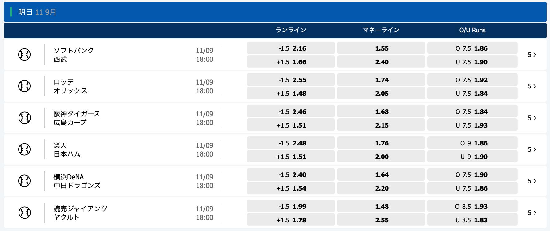 2020.9.11 プロ野球オッズ・10bet Japan