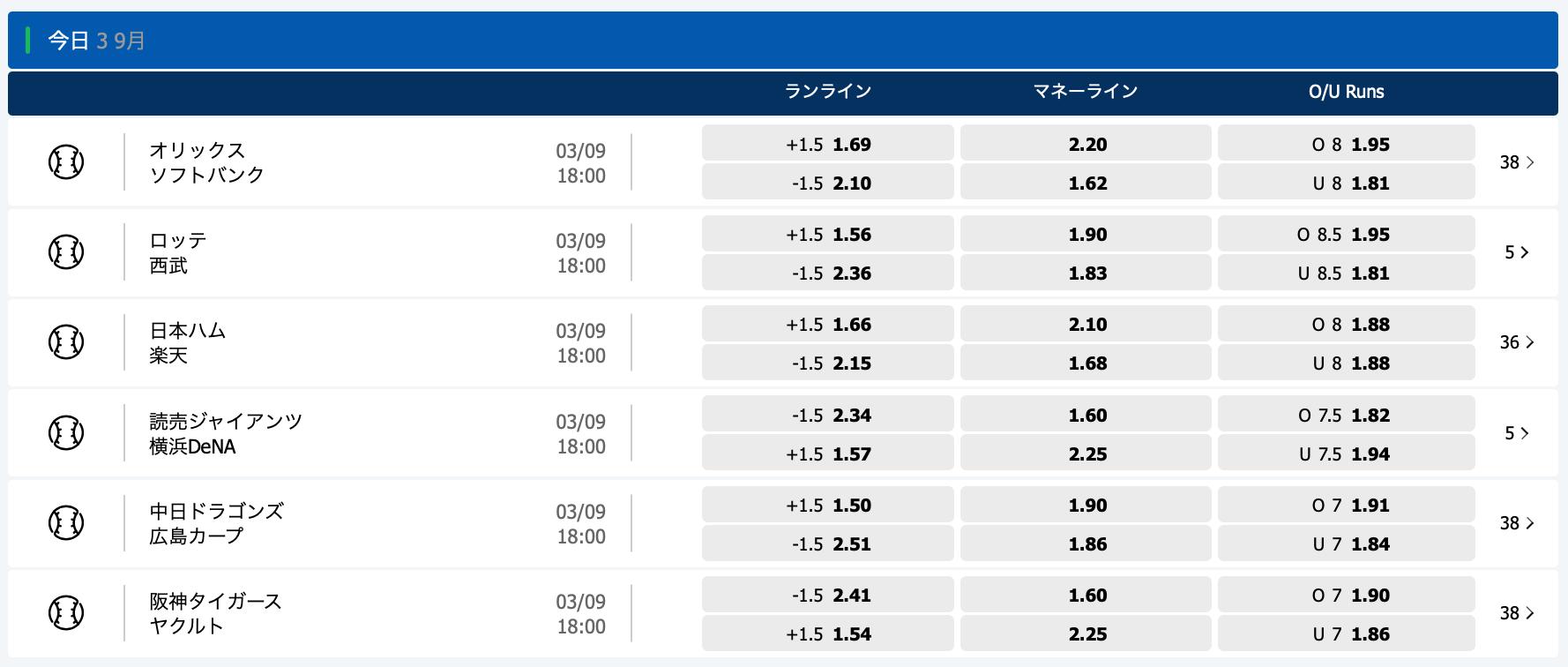 2020.9.3 プロ野球オッズ・10bet Japan