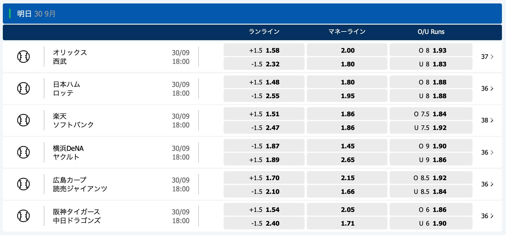 2020.9.30 プロ野球オッズ・10bet Japan