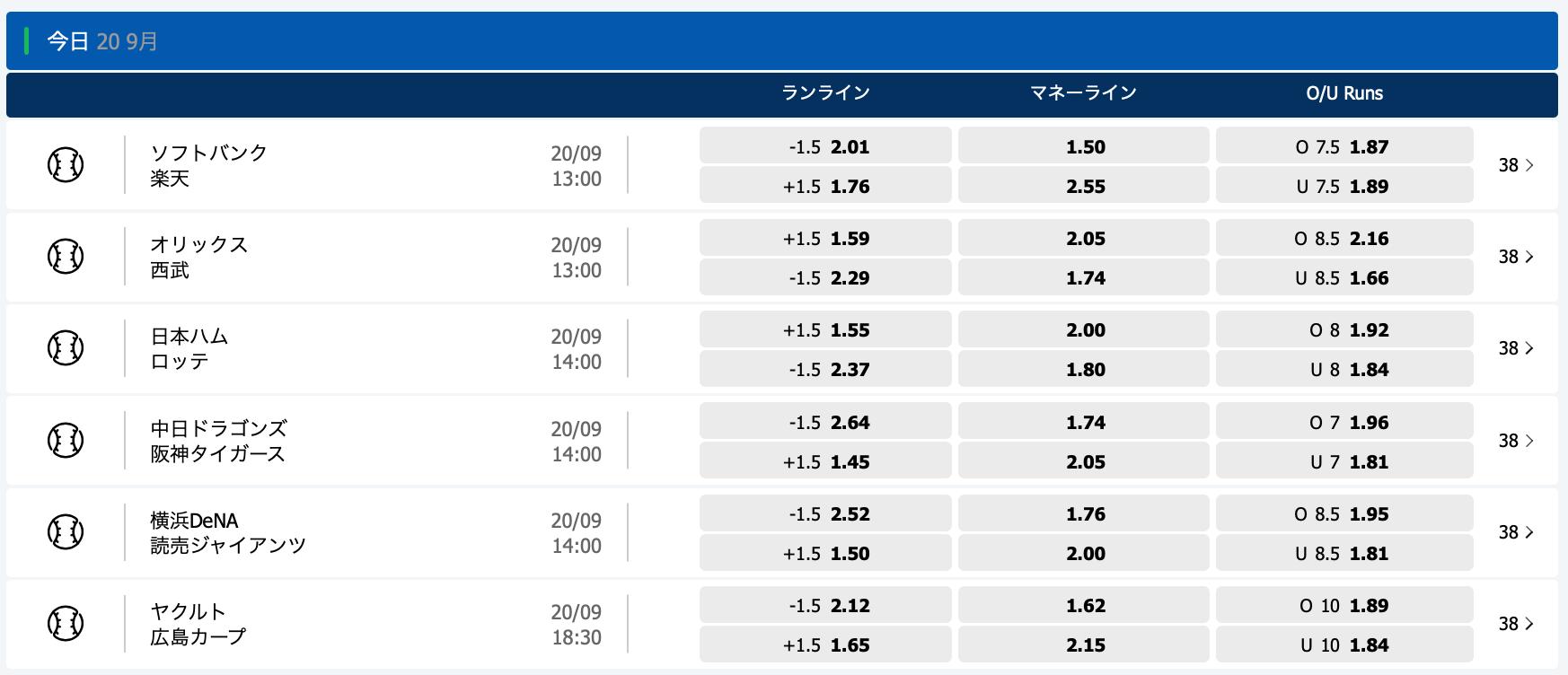 2020.9.20 プロ野球オッズ・10bet Japan