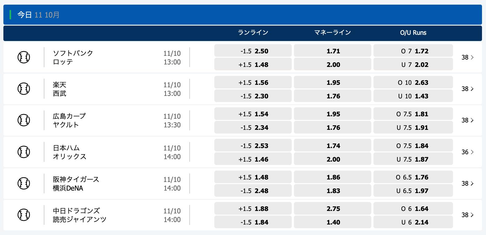 2020.10.11 プロ野球オッズ・10bet Japan