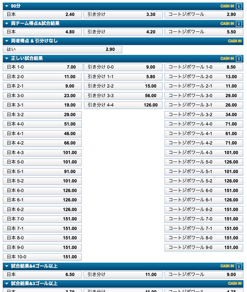 サッカー日本代表対コートジボワール代表 2020年国際親善試合オッズ