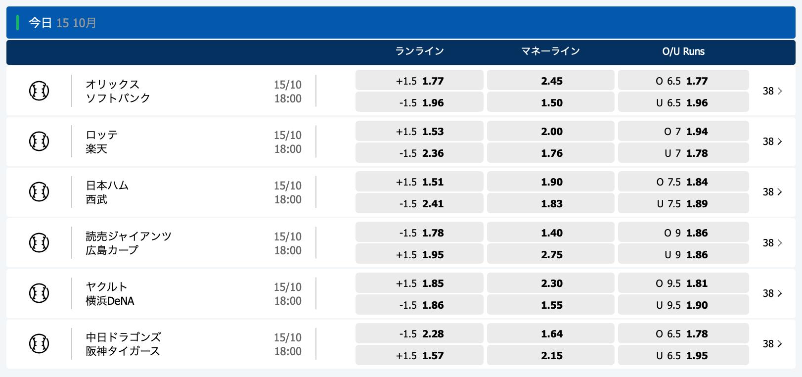 2020.10.15 プロ野球オッズ・10bet Japan