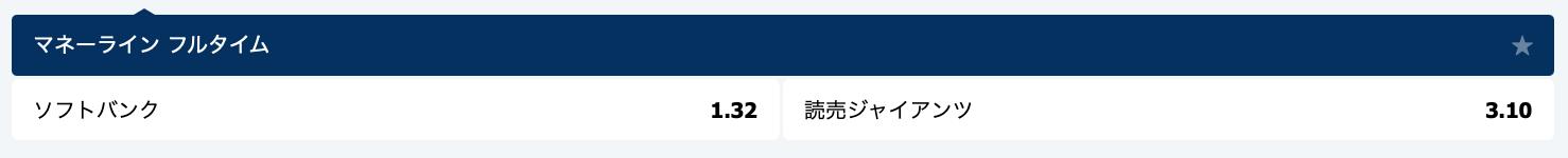 2020日本シリーズ第4戦・試合前オッズ評価・ソフトバンク対巨人