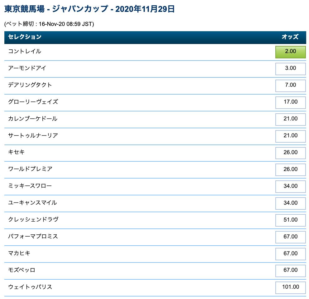 ジャパンカップ2020オッズ