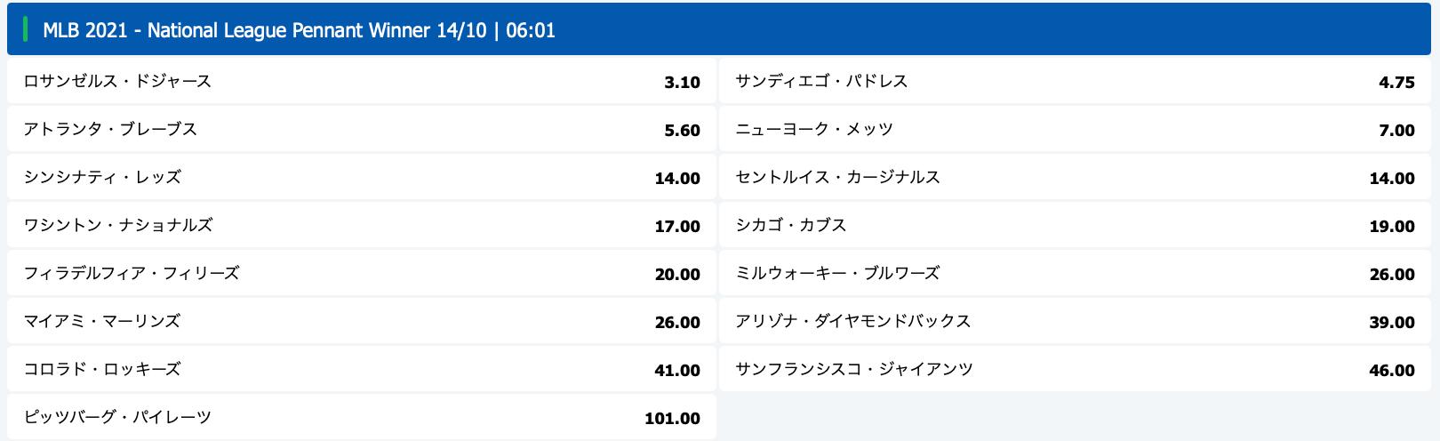 mlb2021ナ・リーグ優勝予想オッズ