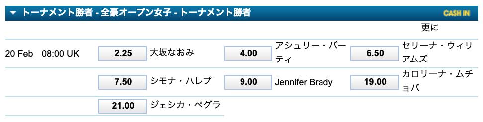 テニス全豪女子オープン2021・優勝オッズ