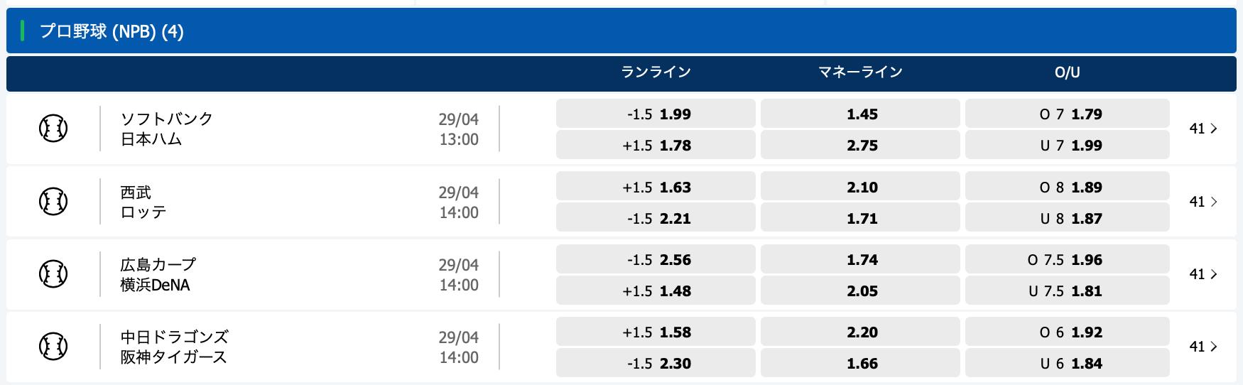 2021年4月29日プロ野球オッズ・10bet Japan