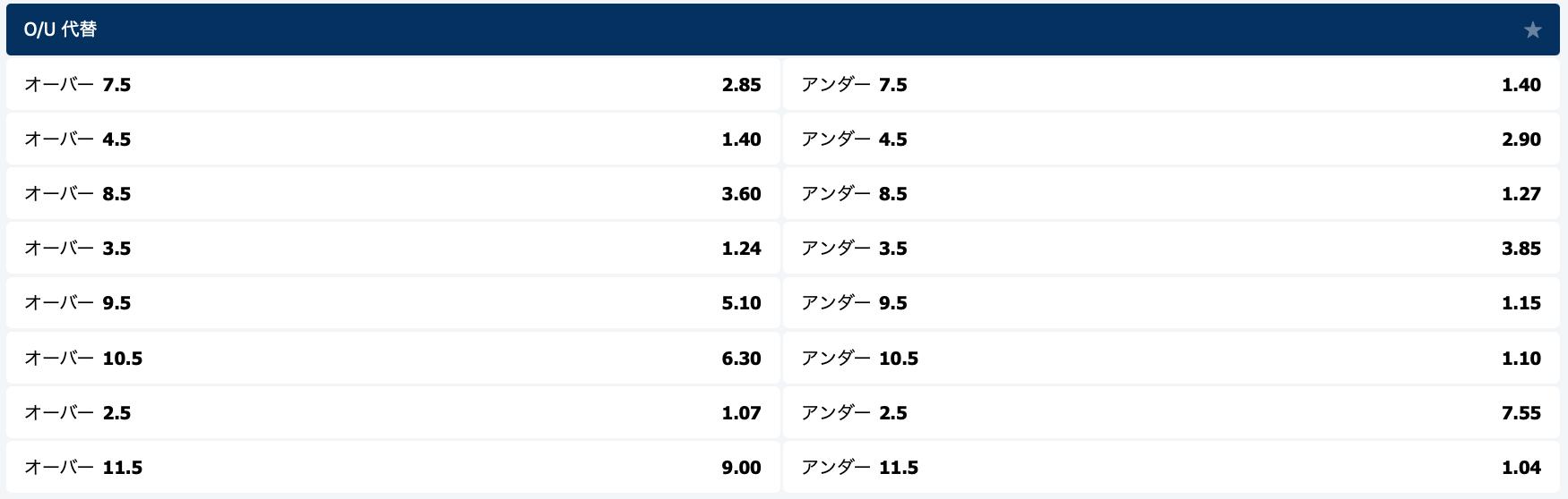 10bet Japan プロ野球やり方賭け方10・オーバーorアンダー o/uさらに細かく