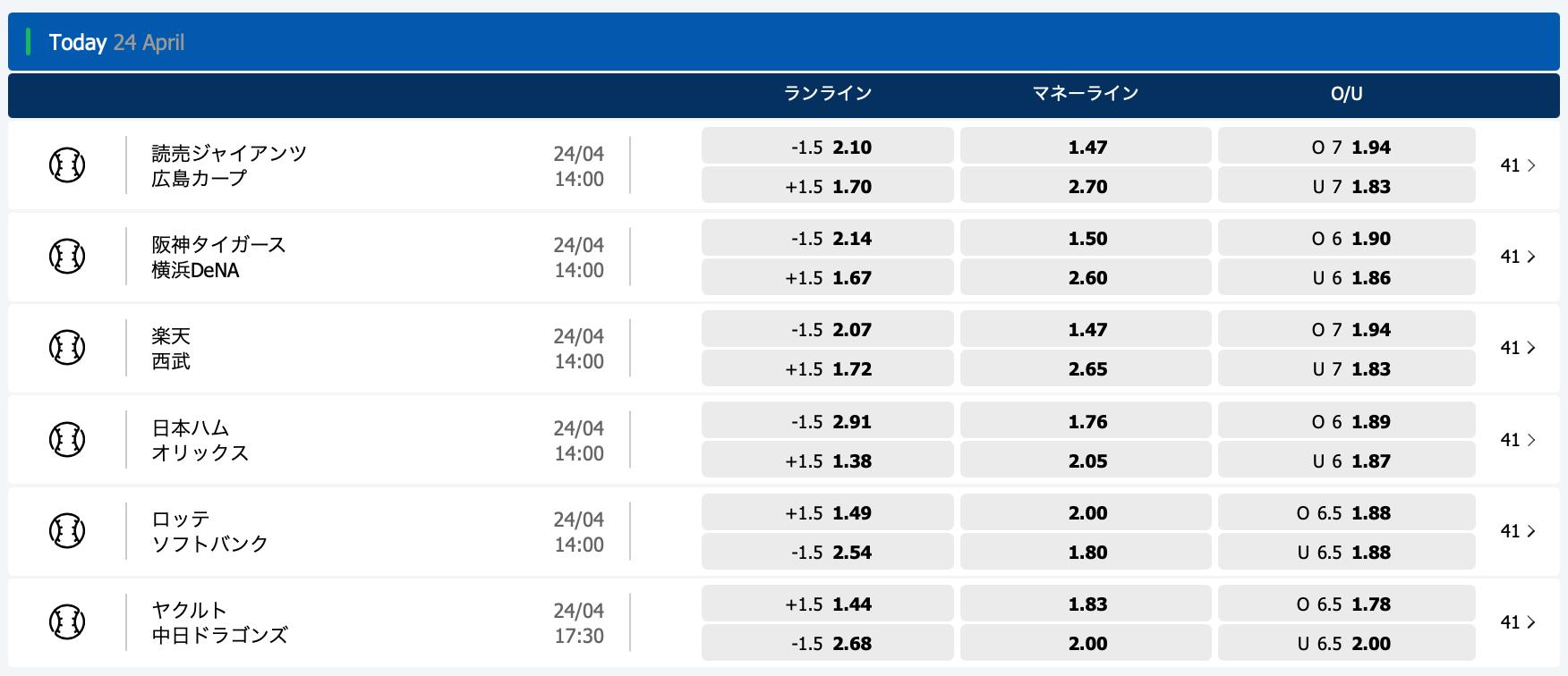 2021年4月24日プロ野球オッズ・10bet Japan