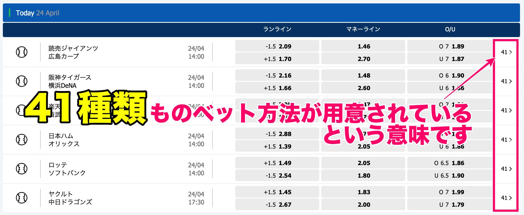 10bet Japan プロ野球やり方賭け方3