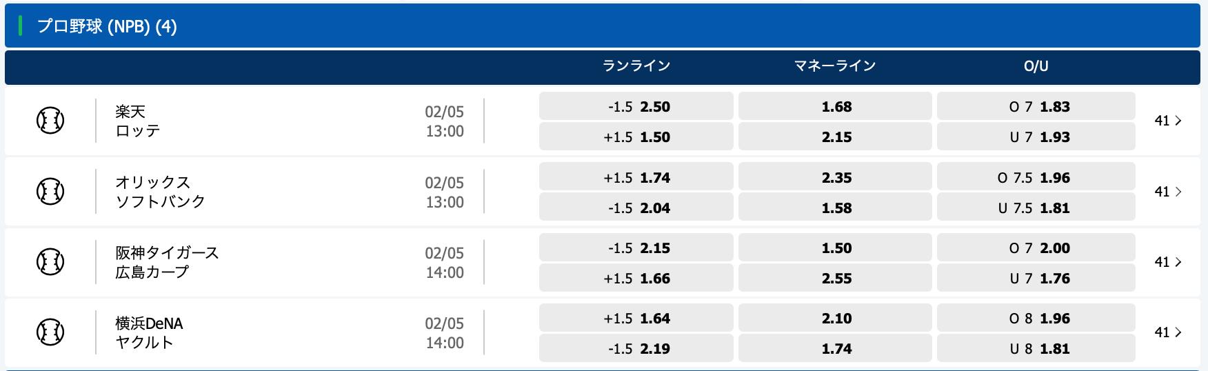2021年5月2日プロ野球オッズ・10bet Japan