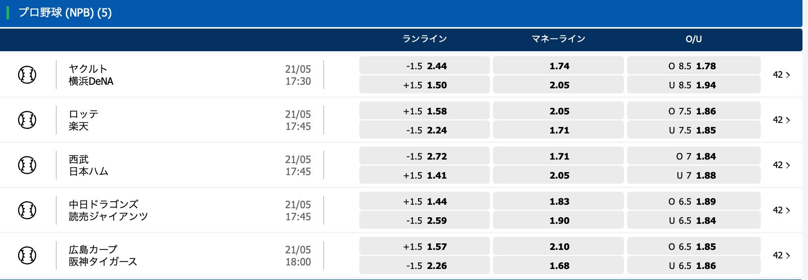2021年5月21日プロ野球オッズ・10bet Japan