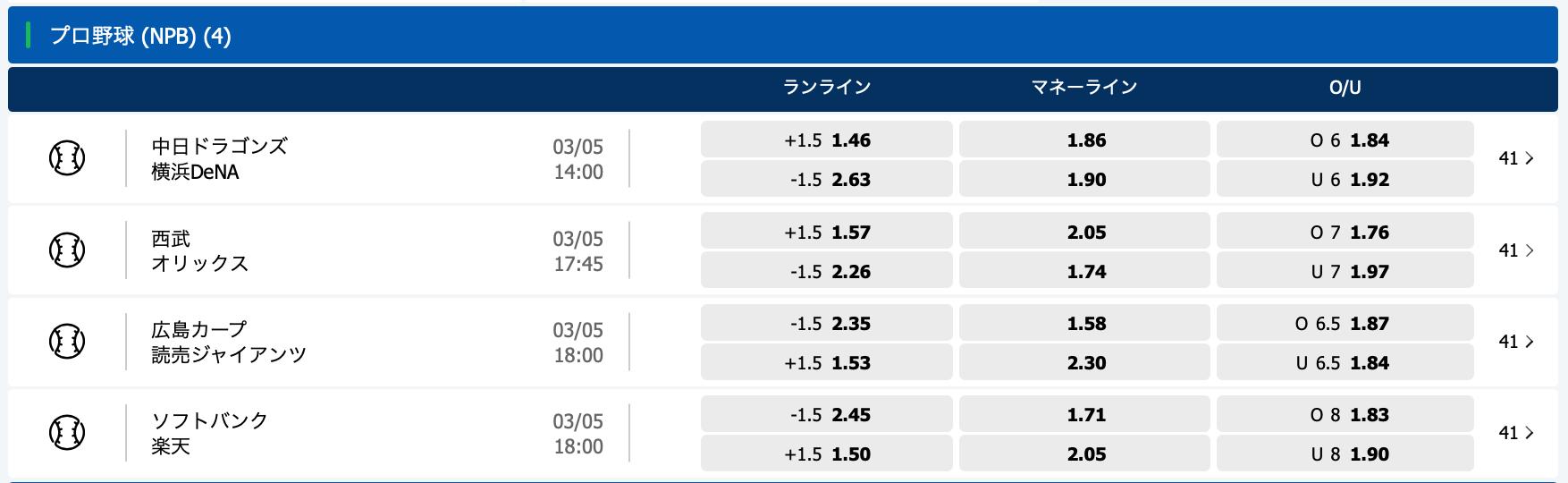 2021年5月3日プロ野球オッズ・10bet Japan