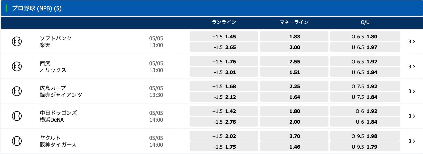 2021年5月5日プロ野球オッズ・10bet Japan