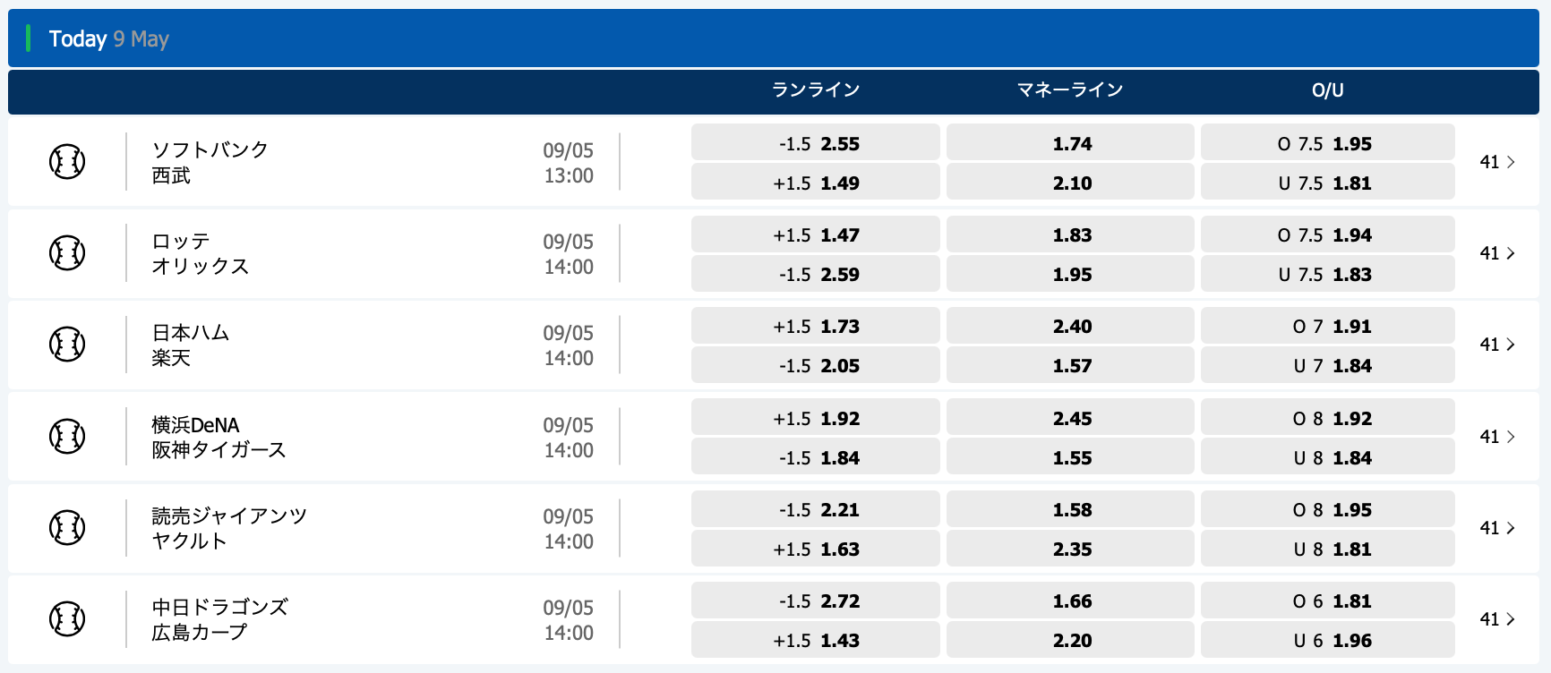 2021年5月9日プロ野球オッズ・10bet Japan