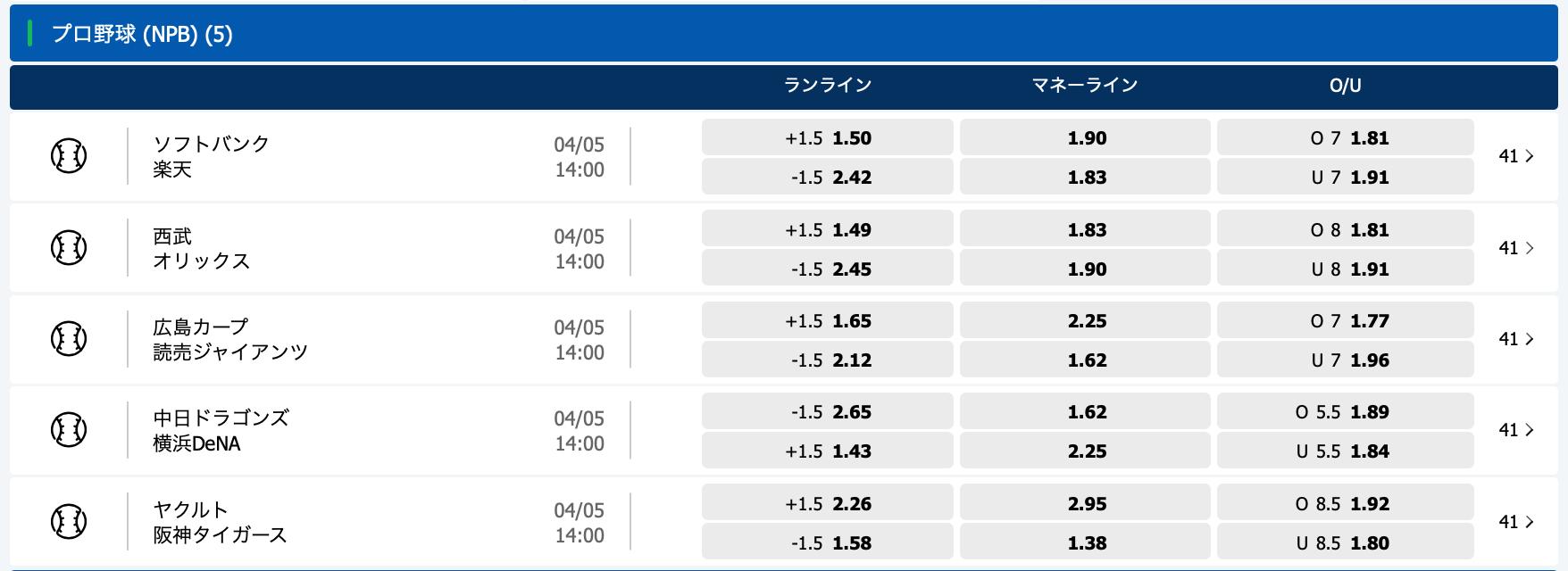 2021年5月4日プロ野球オッズ・10bet Japan