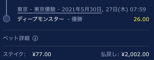 ディープモンスター・日本ダービー予想・ブックメーカー