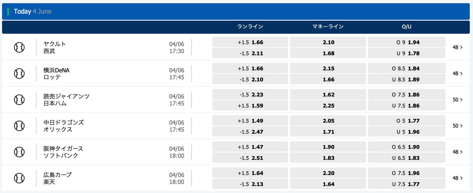 2021年6月4日プロ野球オッズ・10bet Japan