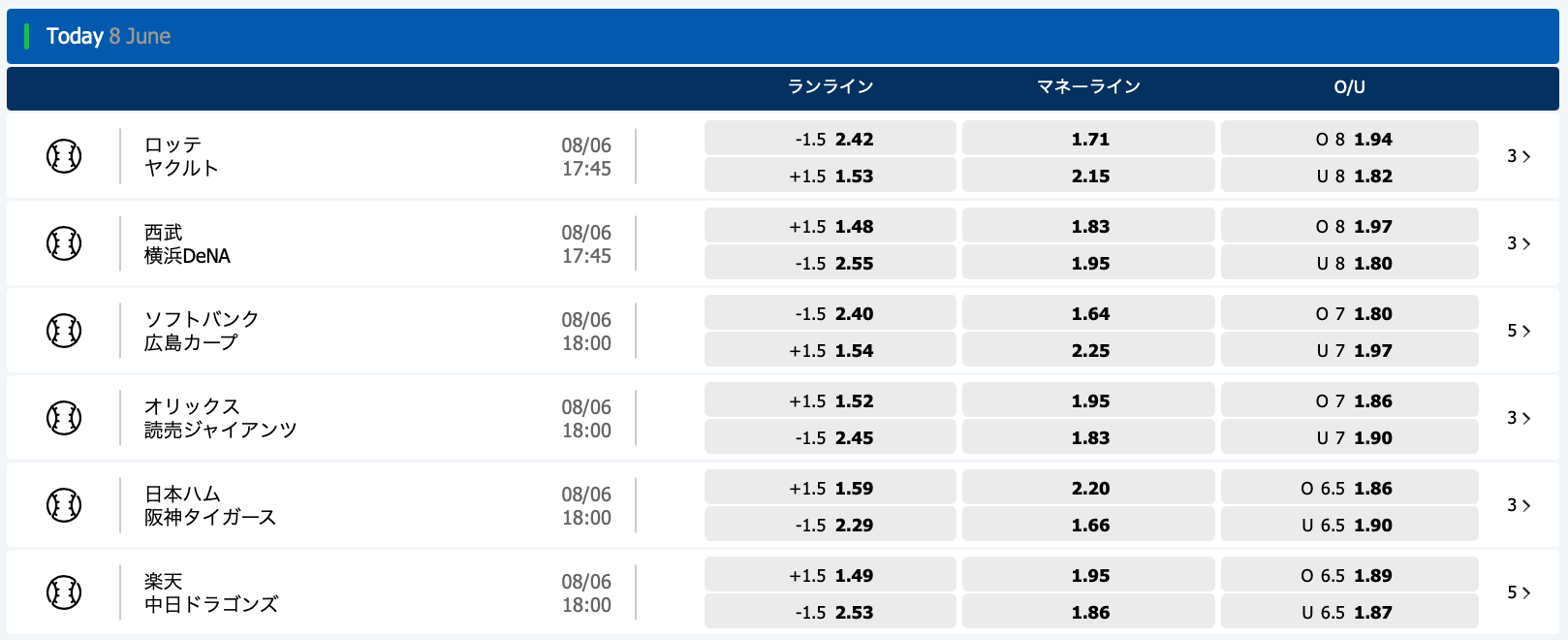 2021年6月8日プロ野球オッズ・10bet Japan