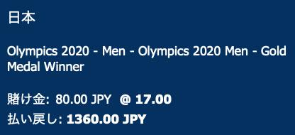 オリンピック男子サッカー優勝予想・日本