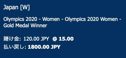 オリンピック女子優勝予想・日本