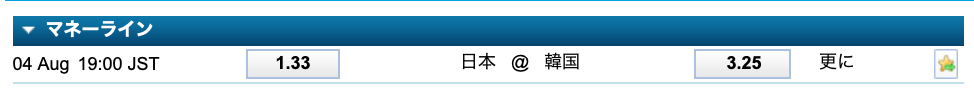 東京オリンピック日本対韓国!野球試合予想
